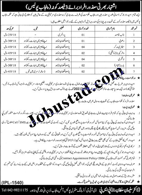 Latest Jobs in Pakistan Punjab police jobs 2021