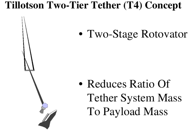 tether_stage.PNG