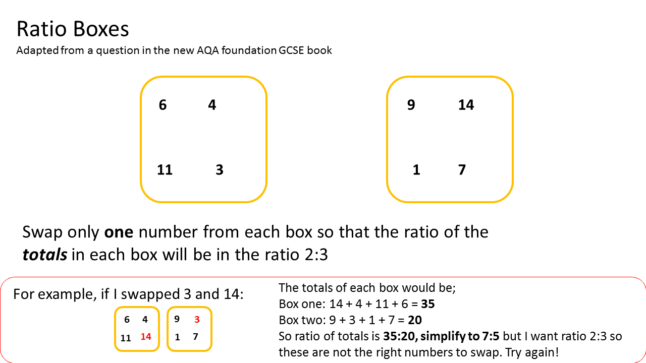 medium resolution of ratio boxes
