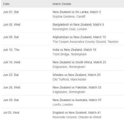 new zealand Cricket World Cup 2019 Schedule
