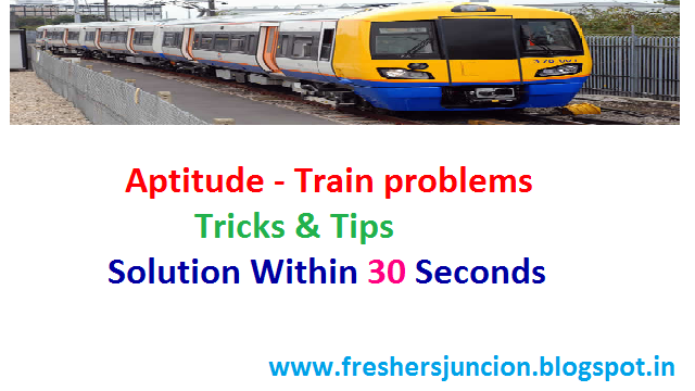 Aptitude-train-problems-images