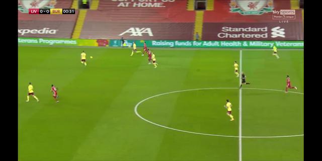 ⚽⚽⚽⚽ Premier League Liverpool Vs Burnley ⚽⚽⚽⚽