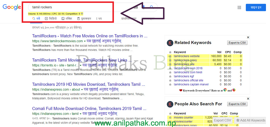 Tamil Rockers [Tamil Movies Download] Monetization
