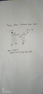 Melempar Bola Kasti : melempar, kasti, Teknik, Dasar, Melempar, Kasti