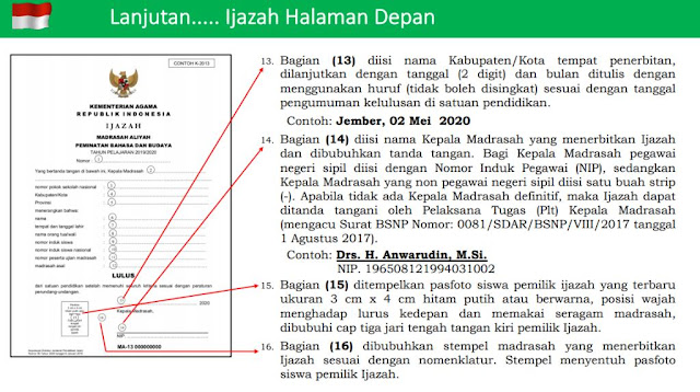 Pedoman Penulisan Blangko Ijazah Madrasah (MI, MTs, dan MA) Tahun 2020