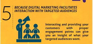 How digital marketing can grow your Business? | YCCTHANE.IN