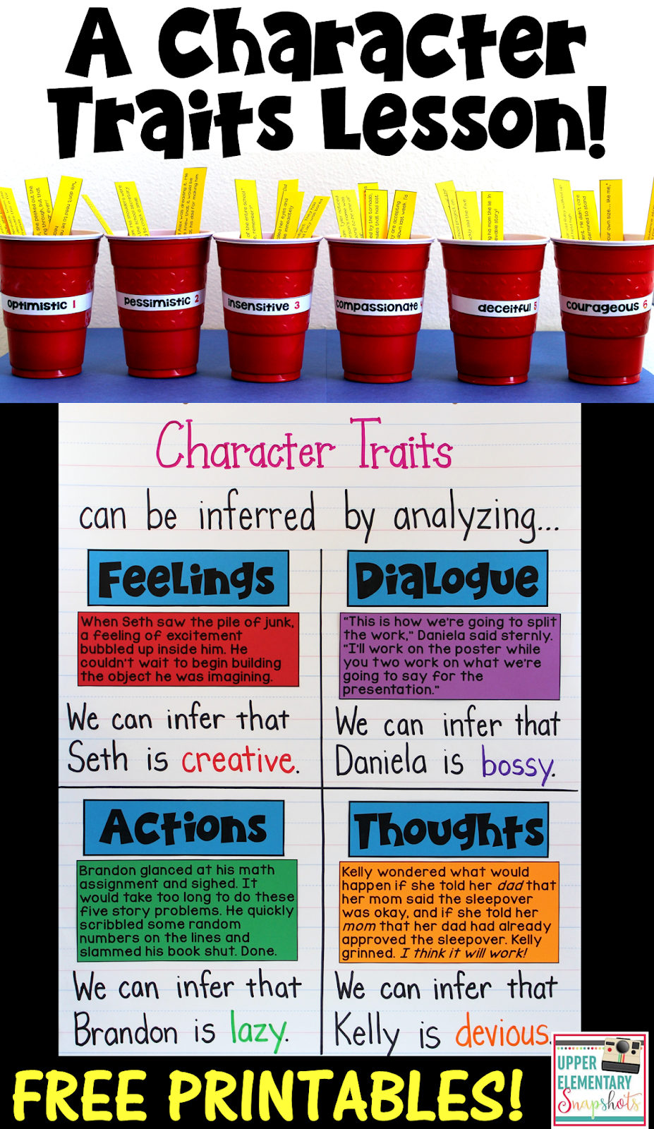 Character Traits: A Lesson for Upper Elementary Students   Upper Elementary  Snapshots [ 1600 x 927 Pixel ]