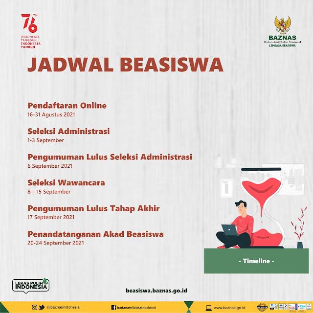 BEASISWA CENDEKIA BAZNAS UNTUK INDONESIA TANGGUH INDONESIA TUMBUH