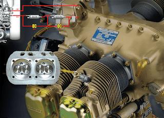 Light-sport Aircraft Engines