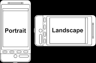 Portrait and landscape mode of mobile