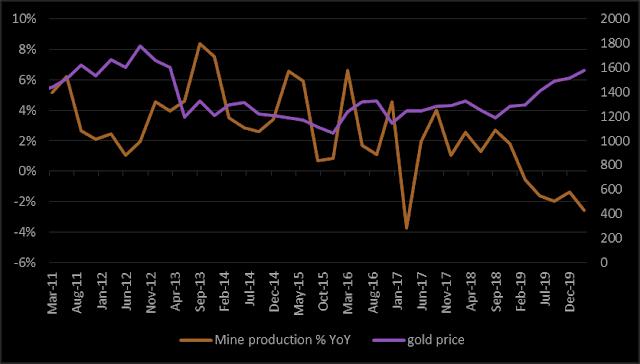 هل الذهب لا يزال قويا؟ نظرة عامة على محركات الذهب الأساسية الرئيسية.4
