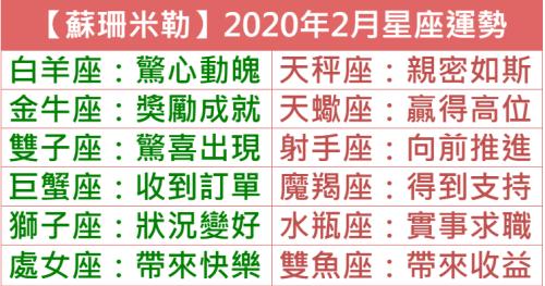 運勢 2020年 2月