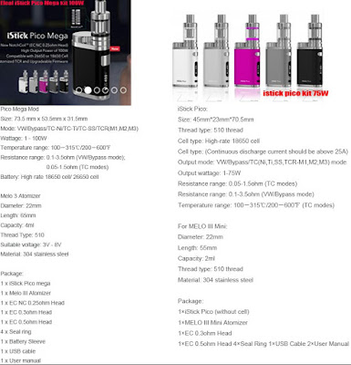 Comparison Between iStick Pico And iStick Pico Mega