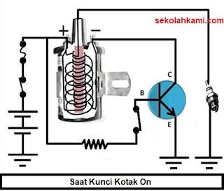 cara kerja sistem pengapian semi transistor