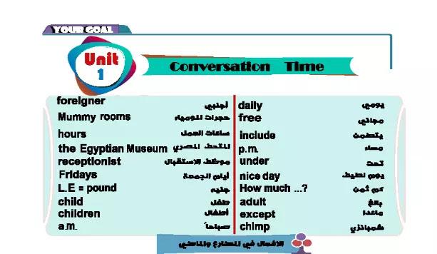 مذكرة لغة انجليزية منهج الصف السادس الابتدائي ترم اول