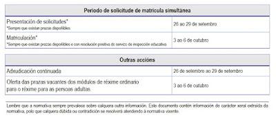 http://www.edu.xunta.es/fp/webfm_send/7148