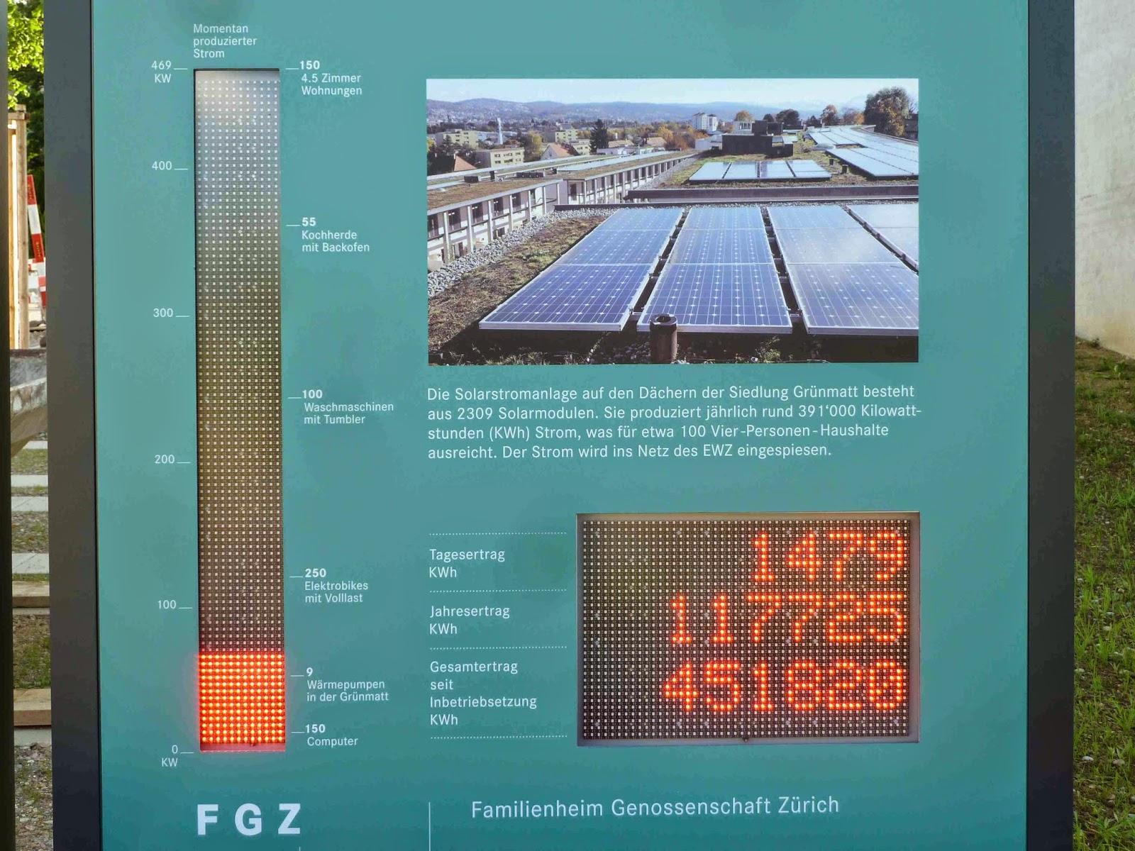 gigawattstunden in kilowattstunden