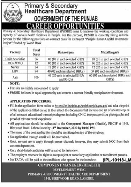 Latest Primary & Secondary Healthcare Department Punjab Jobs Opportunities 2020