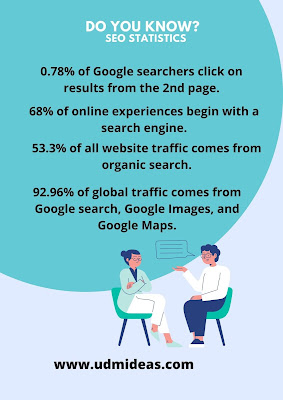 Search Engine Optimization Agency Near Me in NYC USA