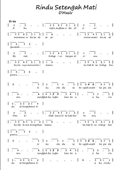Lirik Lagu Hanya Rindu Piano