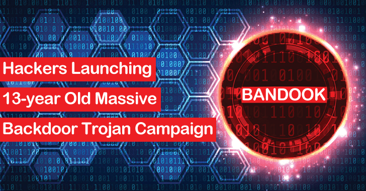 Hackers Launching 13-year old Massive Backdoor Trojan Campaign to Attack Various Targets Worldwide