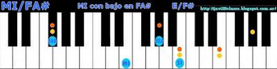 acorde piano chord (MI con bajo en FA#)