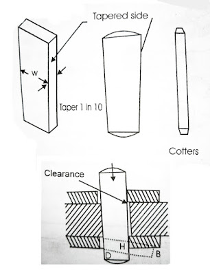 Types of Cotter Joint