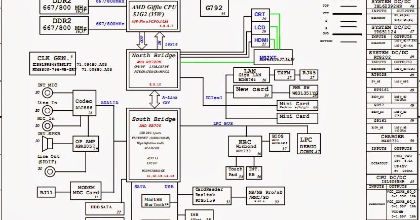 Download Diagram: Acer Aspire 5536 5536G 5883, WIstron