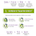 15 Ways to Find Facebook Content Ideas Infographic