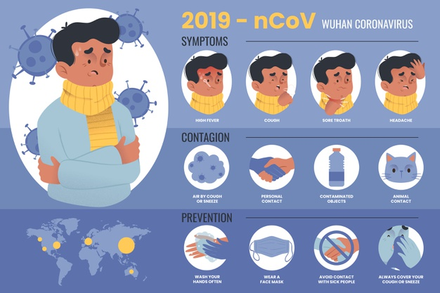 bagaimana pencegahan virus corona