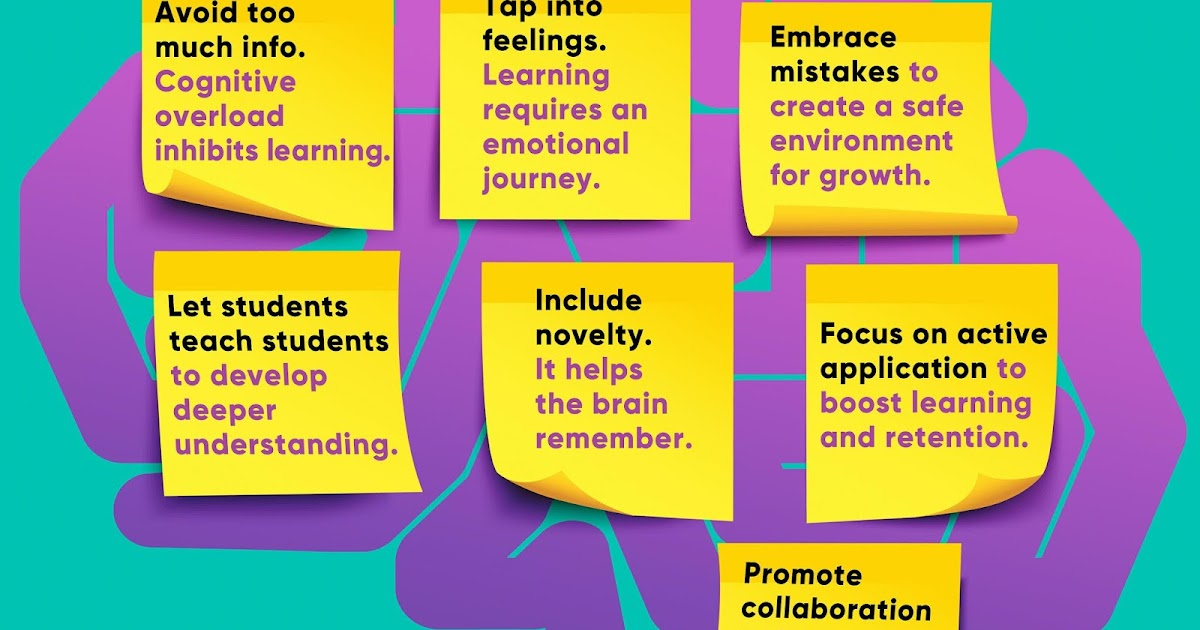 A Principal's Reflections: How to Make Learning Stick