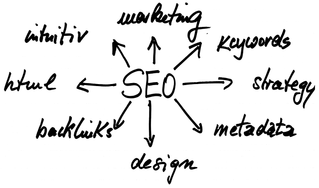 why search engine optimization crucial businesses importance seo internet marketing