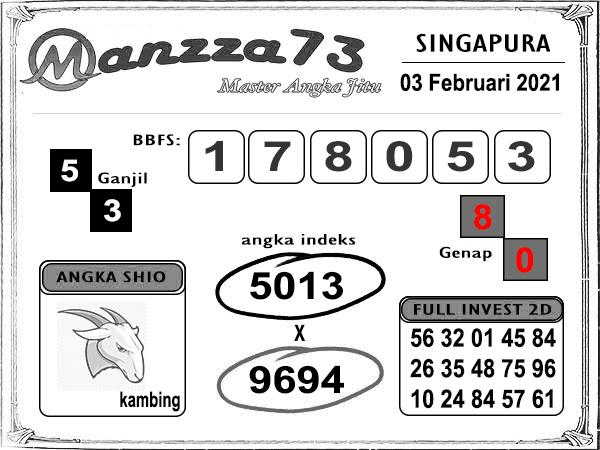 Prediksi Manzza73 SGP Rabu 03 Februari 2021