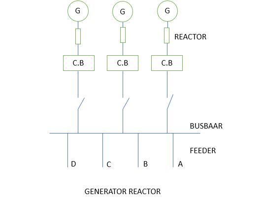 करंट लिमिटिंग रिएक्टर