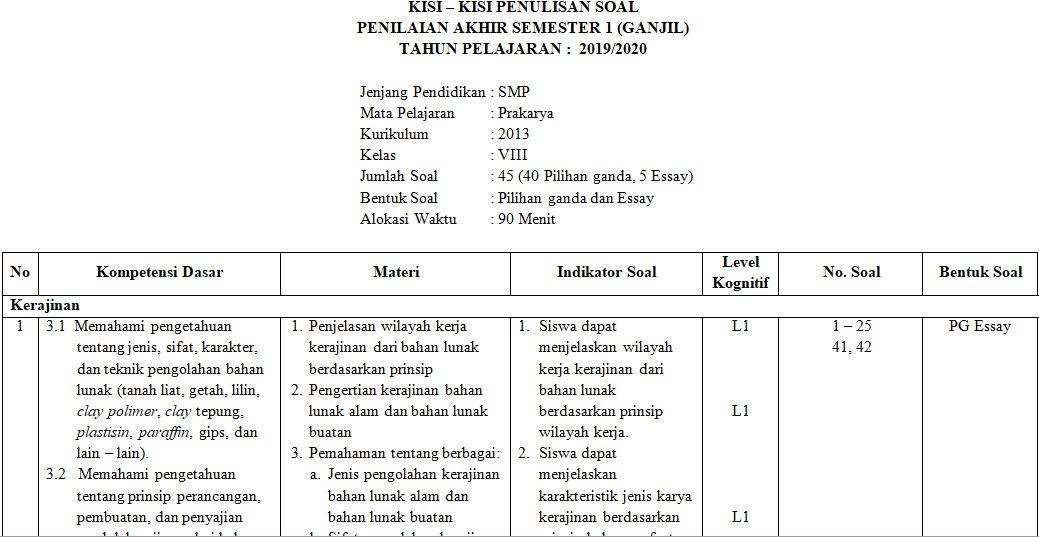 Soal Prakarya Essay Kelas 7 Bab 1 Kerajinan Dari Bahan ...