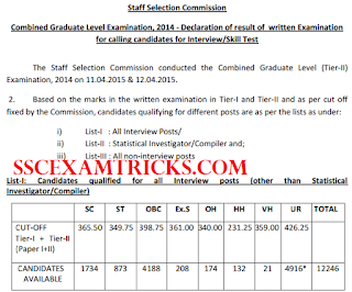 SSC CGL TIER 2 2014 RESULT CUT OFF MARKS