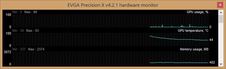 Consumo de memoria gráfica (VRAM) en Metro:LL a 4K con calidad Muy Alta