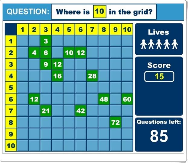 """""""Tablas de multiplicar en la cuadrícula"""" (Juego de Matemáticas de Primaria)"""