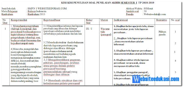 Kisi-kisi Soal PAS/ UAS Bahasa Indonesia Kelas 9 K13 Revisi 2018