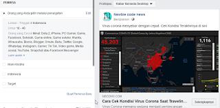 WORK!! Cara Setting Iklan Di Facebook Agar Penjualan Meningkat