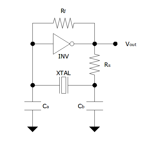 Pierce gate oscillator