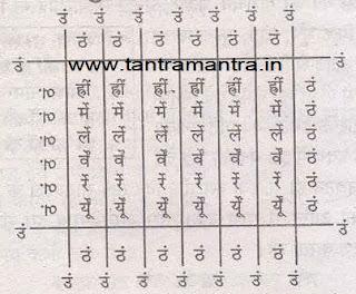 शत्रुओं के स्तम्भन का यंत्र, www.tantramantra.in