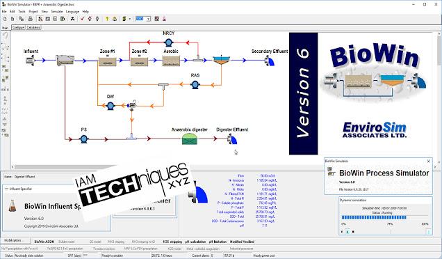 EnviroSim BioWin v6.0