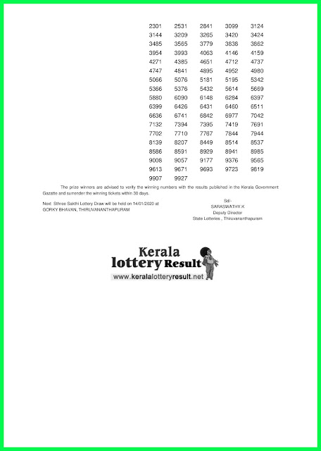 Kerala Lottery Result 07-01-2020 Sthree Sakthi SS-191 (keralalottteryresult.net)--