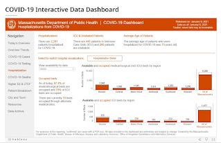 MA hospital capacity per MA COVID-19 dashboard