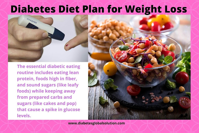 Diabetes Diet Plan for Weight Loss