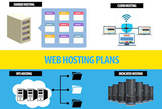 different types of web hosting plans