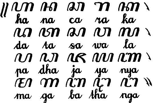 Bahasa Jawa