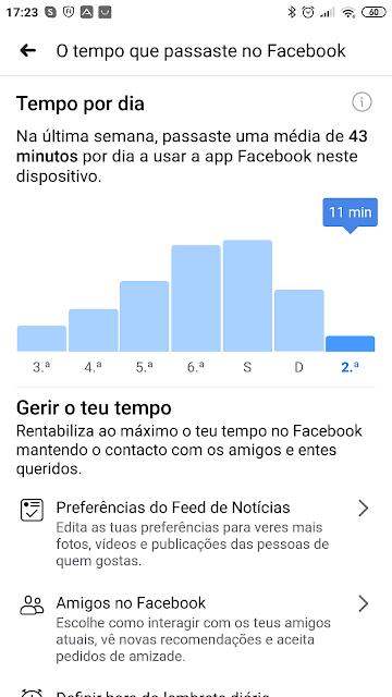 Quanto tempo passas no Facebook?
