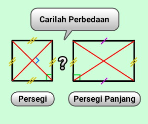 perbedaan+persegi+dan+persegi+panjang